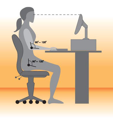 5 Ways To Improve Posture When Sitting At A Desk
