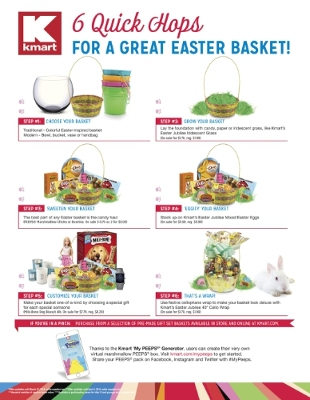Kmart and Peeps- Easter Basket