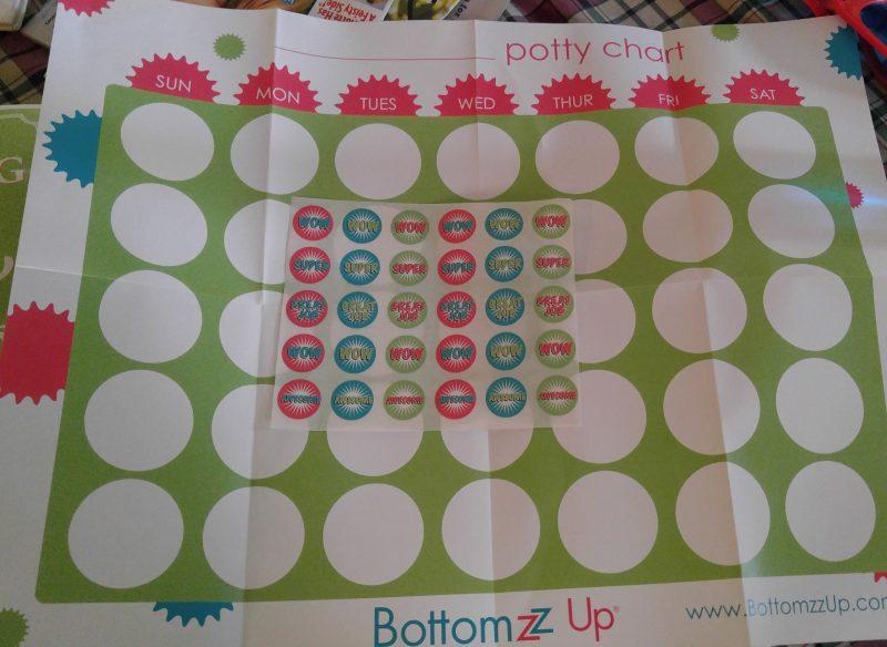 BottomZz