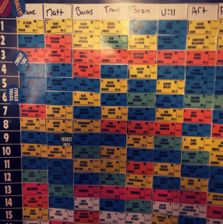 Get Draft Ready With The 2018 Fantasy Football Board