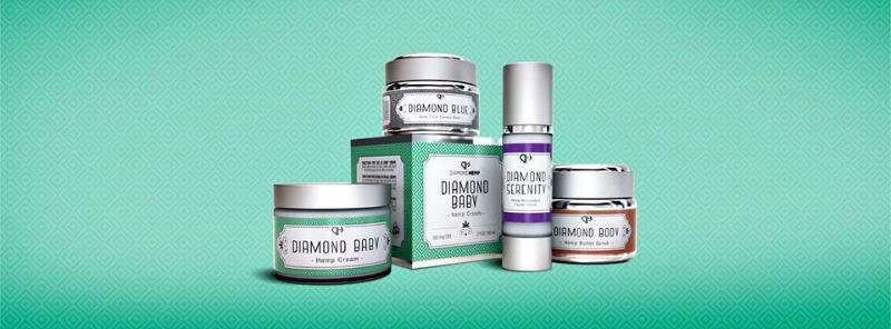 Unlock The Path Of Radiant Beauty With Diamond Hemp Solutions
