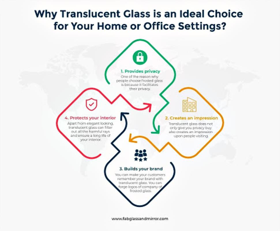 How Can We Upgrade Our Homes And Offices With Translucent Glass?